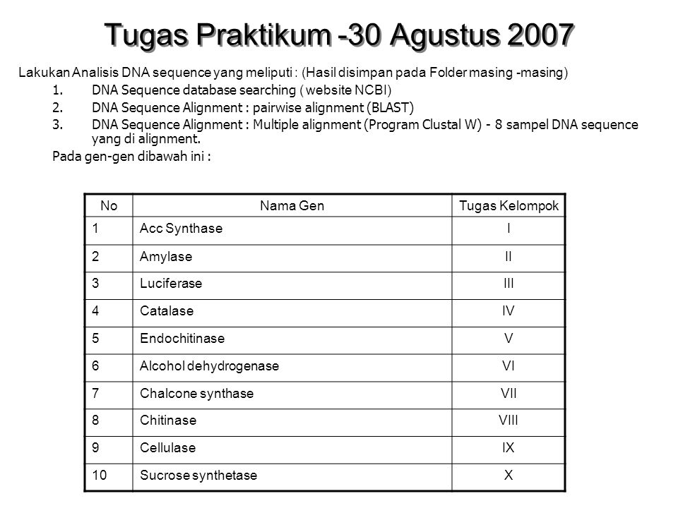 Tugas Praktikum -30 Agustus 2007 Lakukan Analisis DNA sequence yang meliputi : (Hasil disimpan pada Folder masing -masing) 1.DNA Sequence database sea