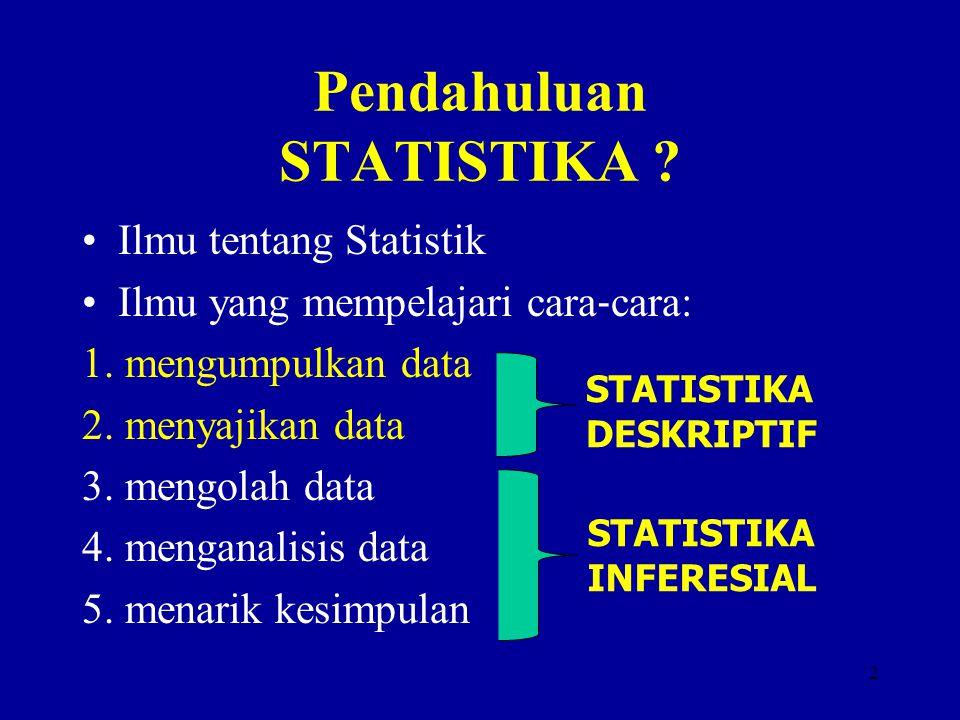 Pendahuluan STATISTIKA ? Ilmu tentang Statistik Ilmu yang mempelajari cara ‐ cara: 1. mengumpulkan data 2. menyajikan data 3. mengolah data 4. mengana