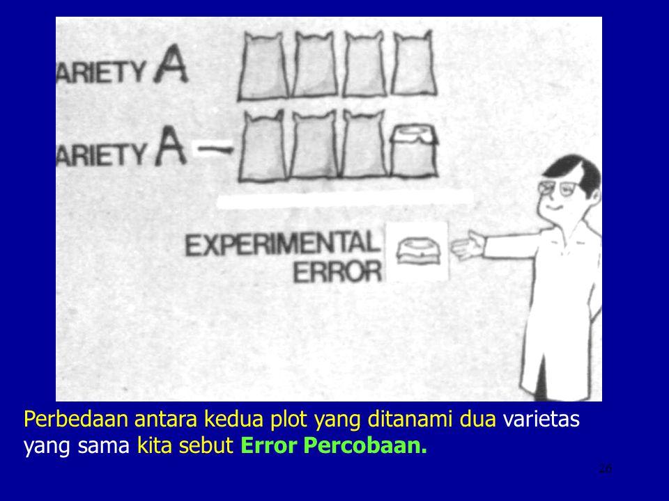 26 Perbedaan antara kedua plot yang ditanami dua varietas yang sama kita sebut Error Percobaan.