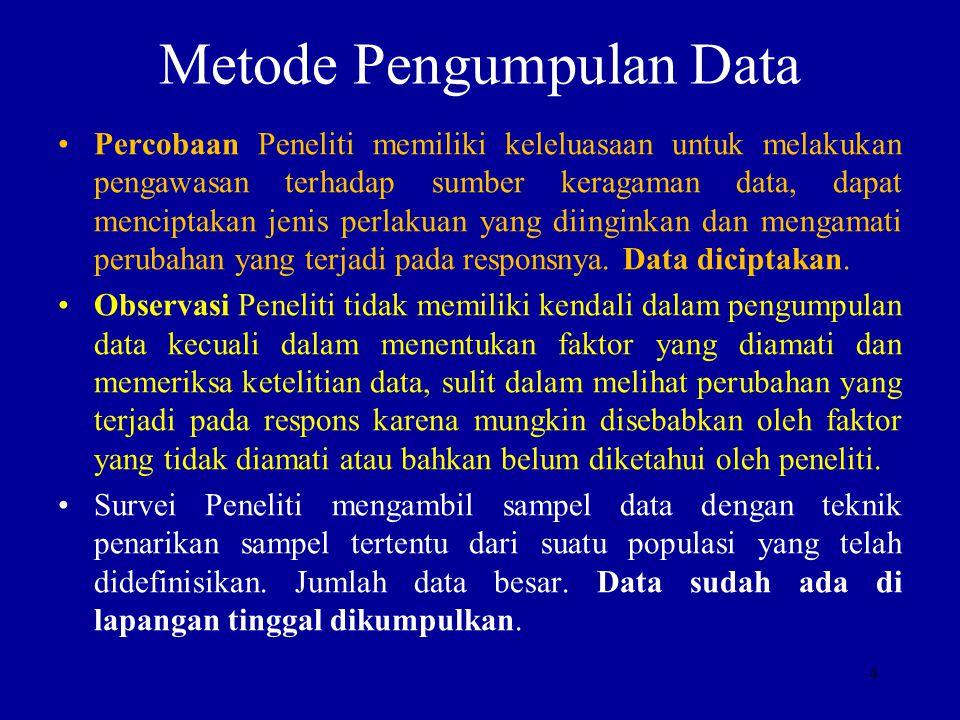 Metode Pengumpulan Data Percobaan Peneliti memiliki keleluasaan untuk melakukan pengawasan terhadap sumber keragaman data, dapat menciptakan jenis per