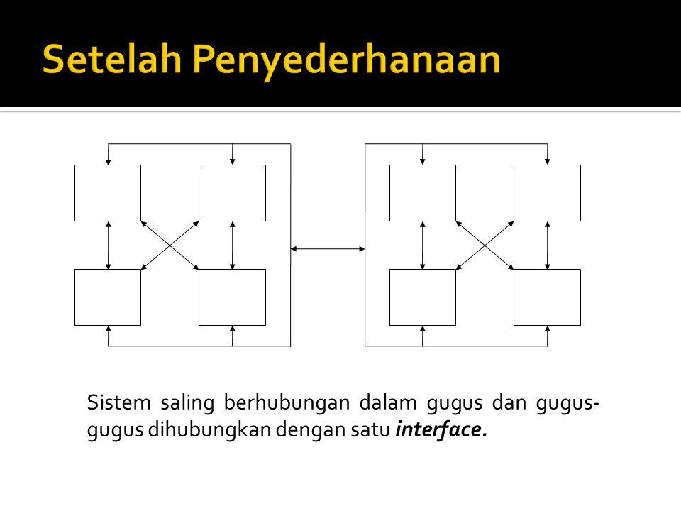 Sistem saling berhubungan dalam gugus dan gugus- gugus dihubungkan dengan satu interface.