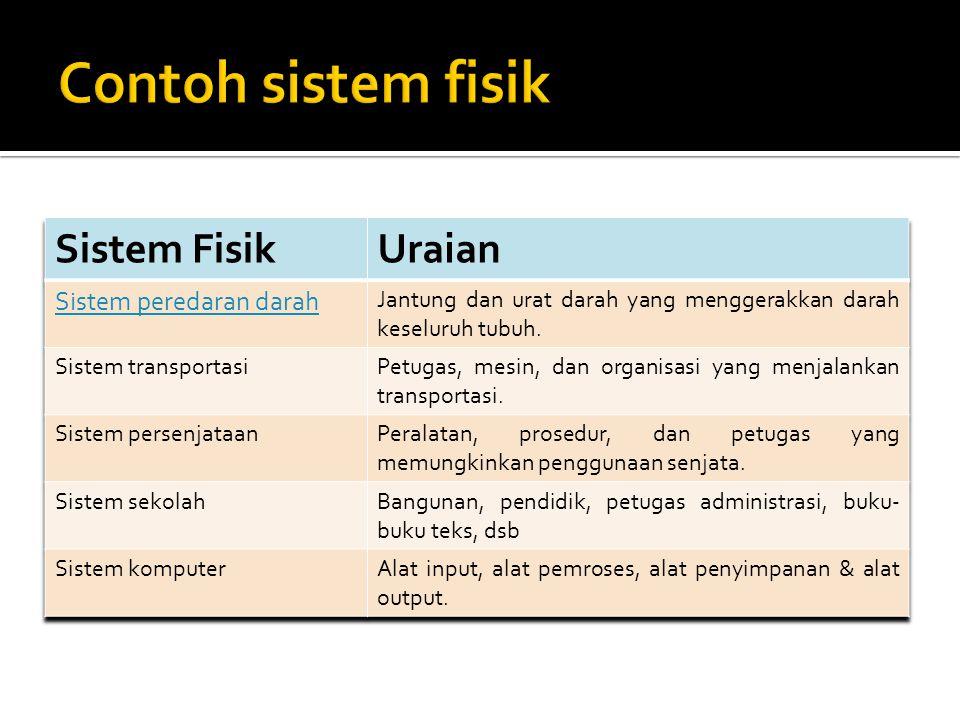 Sistem fisik dan abstrak  Sistem Fisik adalah sistem yang unsur- unsurnya secara fisik dapat diraba.