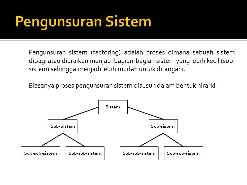 Pengunsuran sistem (factoring) adalah proses dimana sebuah sistem dibagi atau diuraikan menjadi bagian-bagian sistem yang lebih kecil (sub- sistem) se
