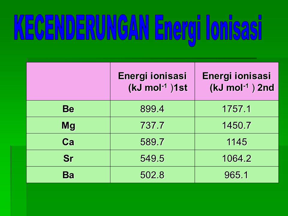 Energi ionisasi (kJ mol -1 )1st Energi ionisasi (kJ mol -1 ) 2nd Be899.41757.1 Mg737.71450.7 Ca589.71145 Sr549.51064.2 Ba502.8965.1