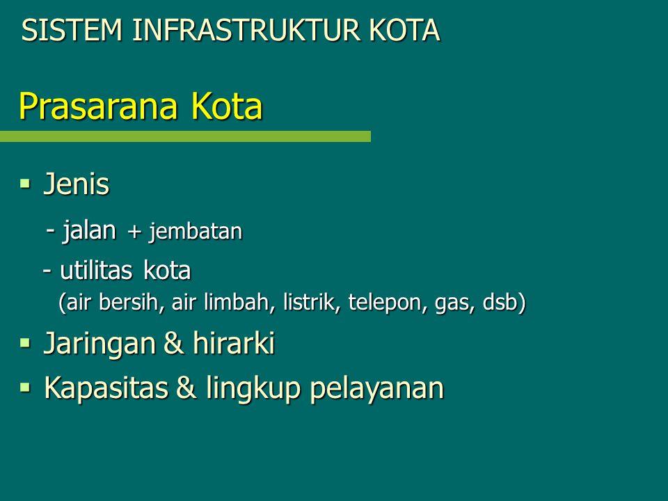 Prasarana Kota  Jenis - jalan + jembatan - jalan + jembatan - utilitas kota - utilitas kota (air bersih, air limbah, listrik, telepon, gas, dsb) (air bersih, air limbah, listrik, telepon, gas, dsb)  Jaringan & hirarki  Kapasitas & lingkup pelayanan SISTEM INFRASTRUKTUR KOTA