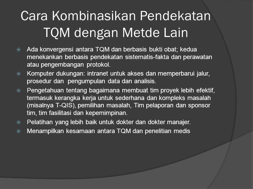 Sejak tahun 1990, metode TQM telah diterapkan di sejumlah rumah sakit, klinik dan kesehatan organisasi di Eropa.