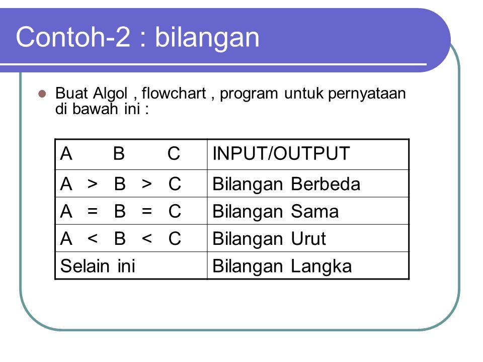 Contoh-2 : bilangan Buat Algol, flowchart, program untuk pernyataan di bawah ini : A B CINPUT/OUTPUT A > B > CBilangan Berbeda A = B = CBilangan Sama