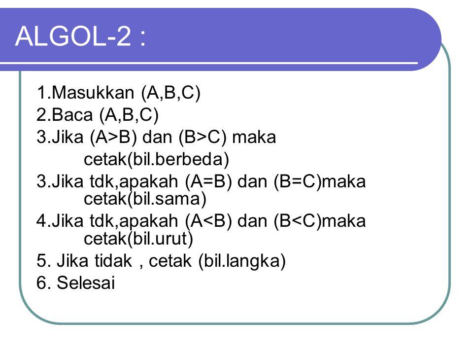 ALGOL-2 : 1.Masukkan (A,B,C) 2.Baca (A,B,C) 3.Jika (A>B) dan (B>C) maka cetak(bil.berbeda) 3.Jika tdk,apakah (A=B) dan (B=C)maka cetak(bil.sama) 4.Jik