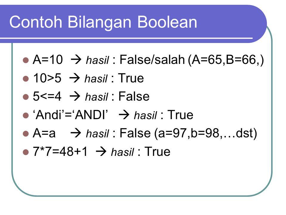 Contoh Bilangan Boolean A=10  hasil : False/salah (A=65,B=66,) 10>5  hasil : True 5<=4  hasil : False 'Andi'='ANDI'  hasil : True A=a  hasil : Fa
