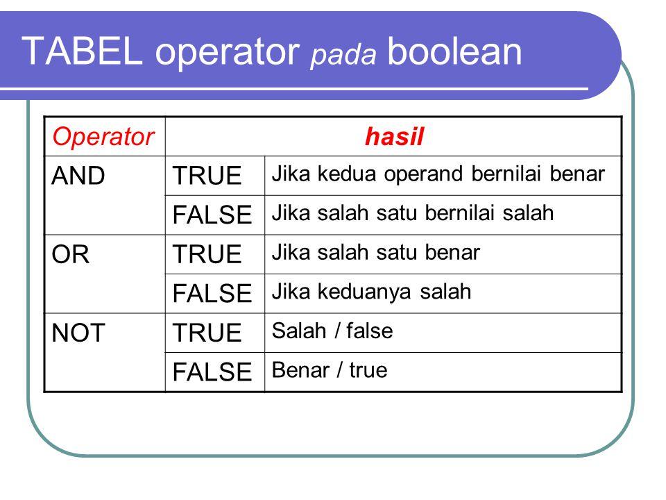 TABEL operator pada boolean Operatorhasil ANDTRUE Jika kedua operand bernilai benar FALSE Jika salah satu bernilai salah ORTRUE Jika salah satu benar