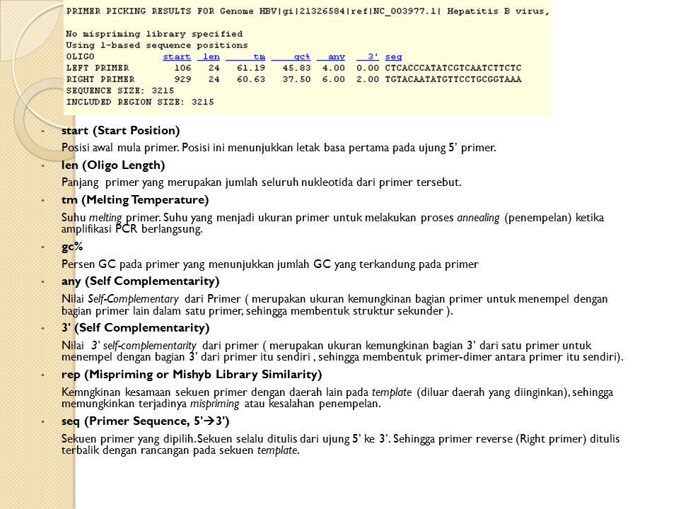 start (Start Position) Posisi awal mula primer. Posisi ini menunjukkan letak basa pertama pada ujung 5' primer. len (Oligo Length) Panjang primer yang