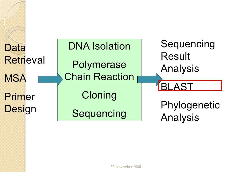 BLAST Basic Local Alignment Search Tool Tool paling populer untuk mengetahui homologi suatu sekuen Tersedia di NCBI, EMBL dan DDBJ Jika sekarang Anda sudah mendapat hasil sekuensing  konfirmasi apakah gen yang disekuensing adalah yang diinginkan 30 November 2008