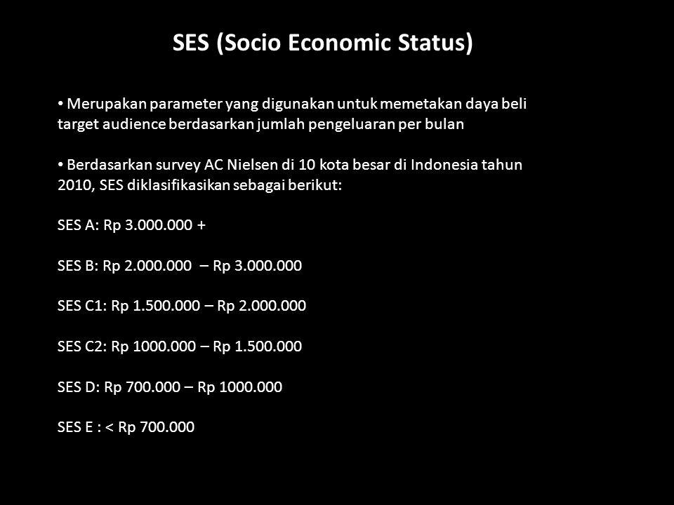 SES (Socio Economic Status) Merupakan parameter yang digunakan untuk memetakan daya beli target audience berdasarkan jumlah pengeluaran per bulan Berd
