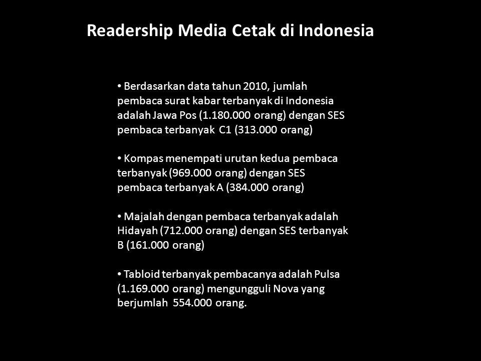 Readership Media Cetak di Indonesia Berdasarkan data tahun 2010, jumlah pembaca surat kabar terbanyak di Indonesia adalah Jawa Pos (1.180.000 orang) d