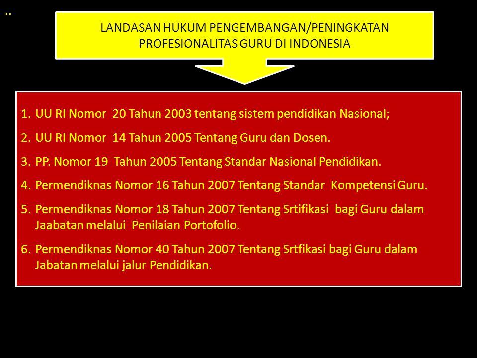 .. LANDASAN HUKUM PENGEMBANGAN/PENINGKATAN PROFESIONALITAS GURU DI INDONESIA 1.UU RI Nomor 20 Tahun 2003 tentang sistem pendidikan Nasional; 2.UU RI N