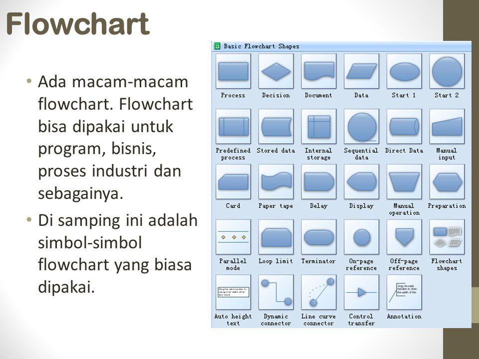 Flowchart Ada macam-macam flowchart. Flowchart bisa dipakai untuk program, bisnis, proses industri dan sebagainya. Di samping ini adalah simbol-simbol
