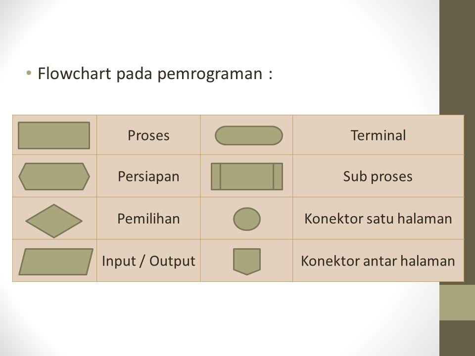 Flowchart pada pemrograman : Proses Terminal Persiapan Sub proses Pemilihan Konektor satu halaman Input / Output Konektor antar halaman