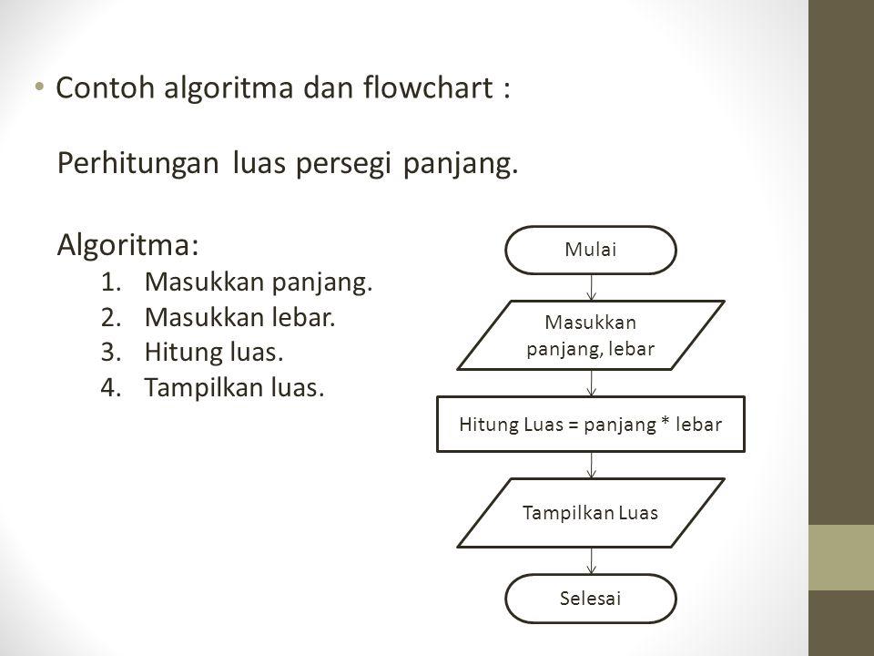 Contoh algoritma dan flowchart : Perhitungan luas persegi panjang. Algoritma: 1.Masukkan panjang. 2.Masukkan lebar. 3.Hitung luas. 4.Tampilkan luas. M