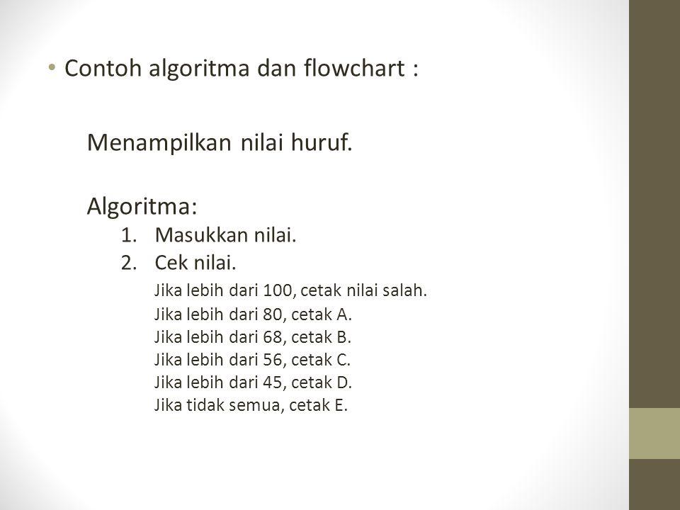 Contoh algoritma dan flowchart : Menampilkan nilai huruf. Algoritma: 1.Masukkan nilai. 2.Cek nilai. Jika lebih dari 100, cetak nilai salah. Jika lebih