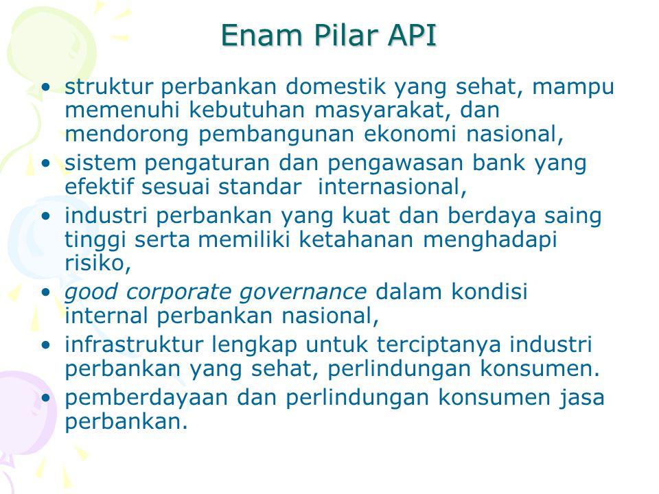 Enam Pilar API struktur perbankan domestik yang sehat, mampu memenuhi kebutuhan masyarakat, dan mendorong pembangunan ekonomi nasional, sistem pengatu