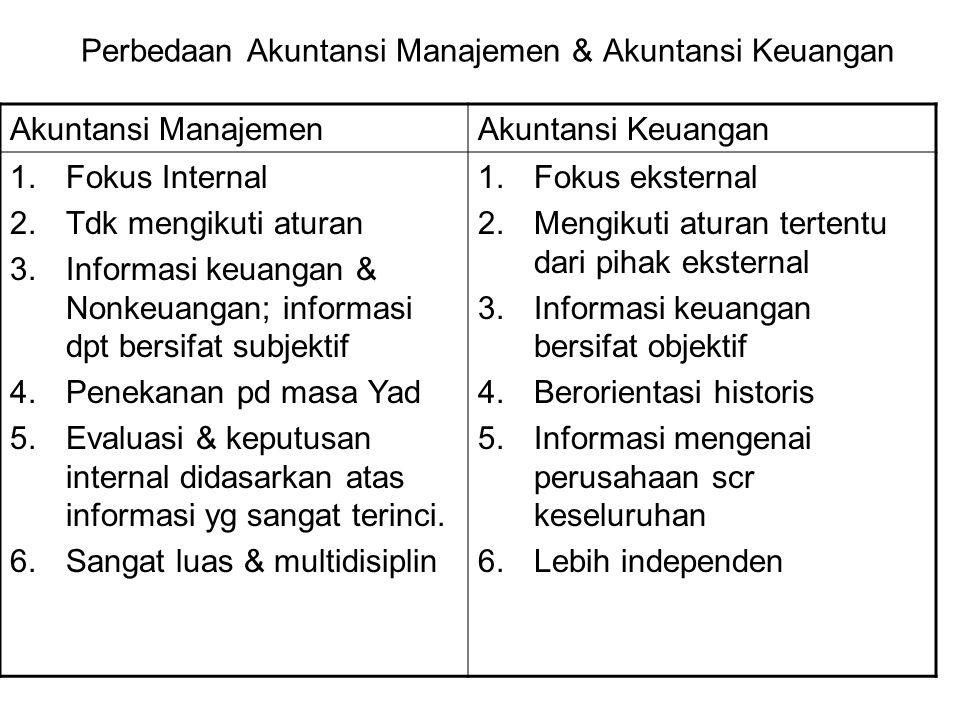 Perbedaan Akuntansi Manajemen & Akuntansi Keuangan Akuntansi ManajemenAkuntansi Keuangan 1.Fokus Internal 2.Tdk mengikuti aturan 3.Informasi keuangan