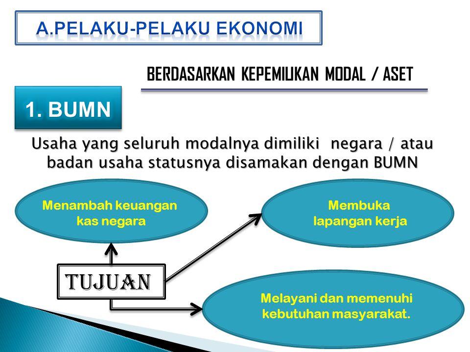BERDASARKAN KEPEMILIKAN MODAL / ASET Usaha yang seluruh modalnya dimiliki negara / atau badan usaha statusnya disamakan dengan BUMN TUJUAN Menambah ke