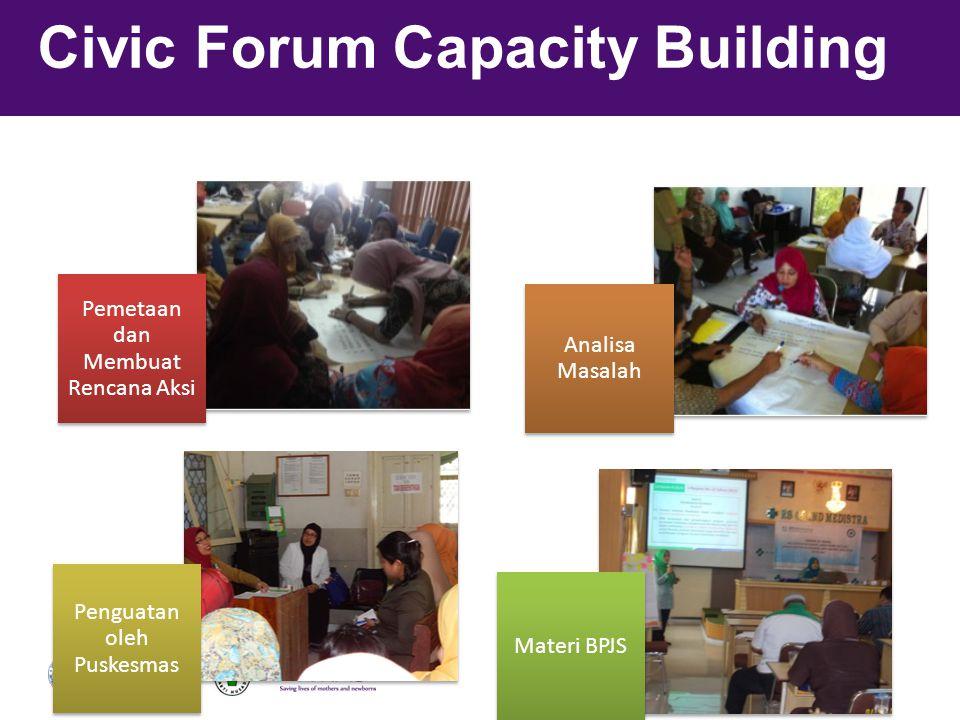 Civic Forum Capacity Building Pemetaan dan Membuat Rencana Aksi Analisa Masalah Penguatan oleh Puskesmas Materi BPJS