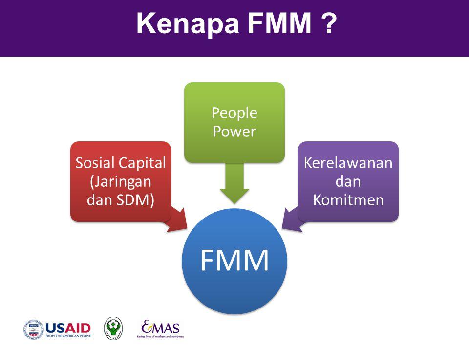 Kenapa FMM ? FMM Sosial Capital (Jaringan dan SDM) People Power Kerelawanan dan Komitmen