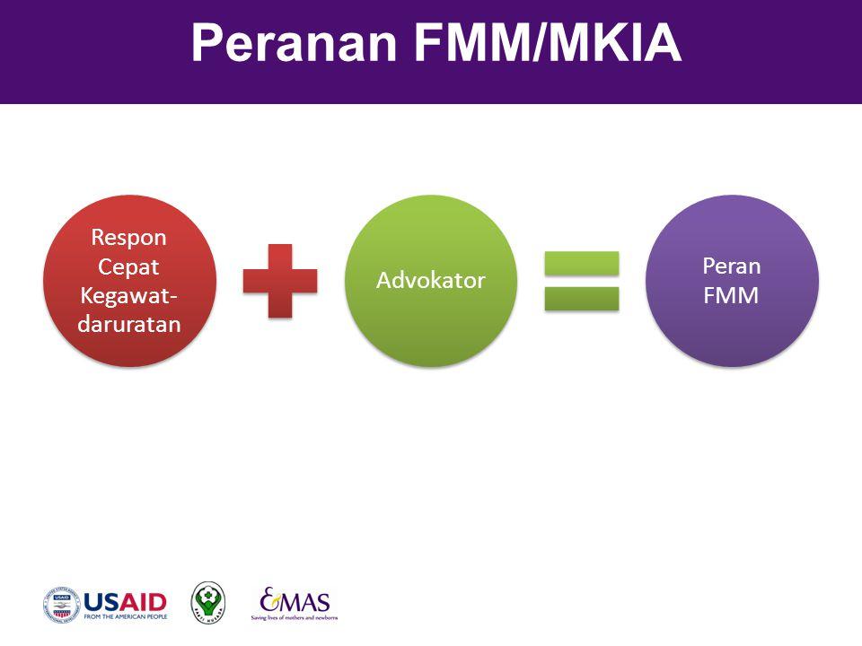 Peranan FMM/MKIA Respon Cepat Kegawat- daruratan Advokator Peran FMM