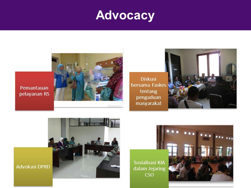 Pemantauan pelayanan RS Diskusi bersama Faskes tentang pengaduan masyarakat Advokasi DPRD Sosialisasi KIA dalam Jejaring CSO Advocacy
