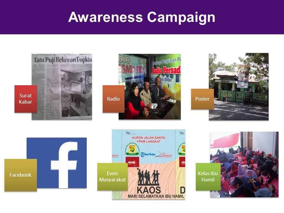 Surat Kabar Radio Poster Facebook Even Masyarakat Kelas Ibu Hamil Awareness Campaign