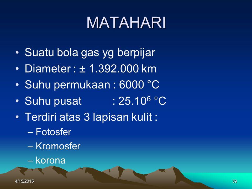 4/15/201539 MATAHARI Suatu bola gas yg berpijar Diameter : ± 1.392.000 km Suhu permukaan : 6000 °C Suhu pusat : 25.10 6 °C Terdiri atas 3 lapisan kulit : –F–Fotosfer –K–Kromosfer –k–korona