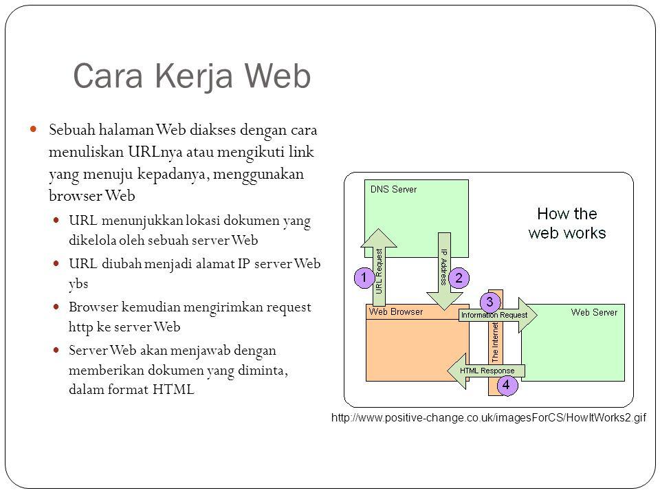 Cara Kerja Web Sebuah halaman Web diakses dengan cara menuliskan URLnya atau mengikuti link yang menuju kepadanya, menggunakan browser Web URL menunju