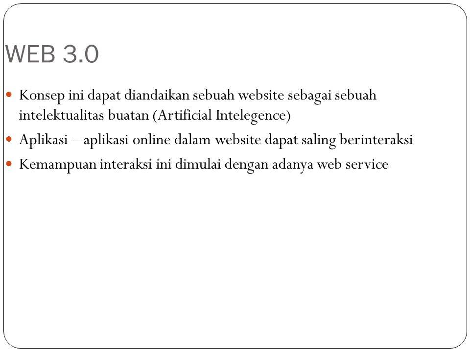 WEB 3.0 Konsep ini dapat diandaikan sebuah website sebagai sebuah intelektualitas buatan (Artificial Intelegence) Aplikasi – aplikasi online dalam web