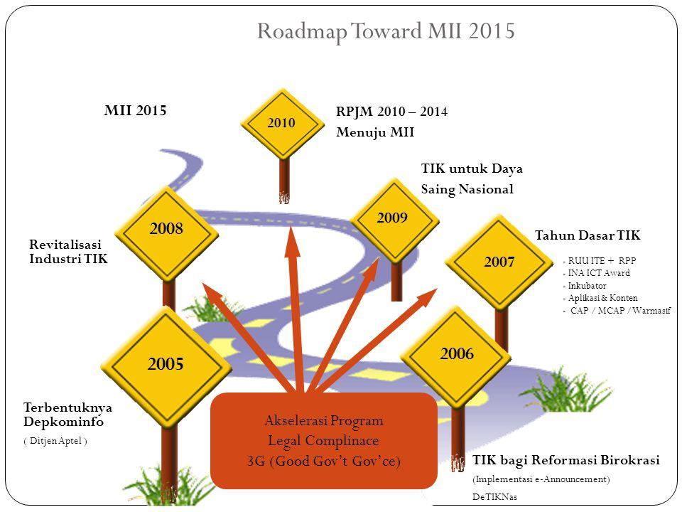 2007 2005 2008 2006 2009 MII 2015 Roadmap Toward MII 2015 Tahun Dasar TIK Terbentuknya Depkominfo ( Ditjen Aptel ) TIK bagi Reformasi Birokrasi (Imple
