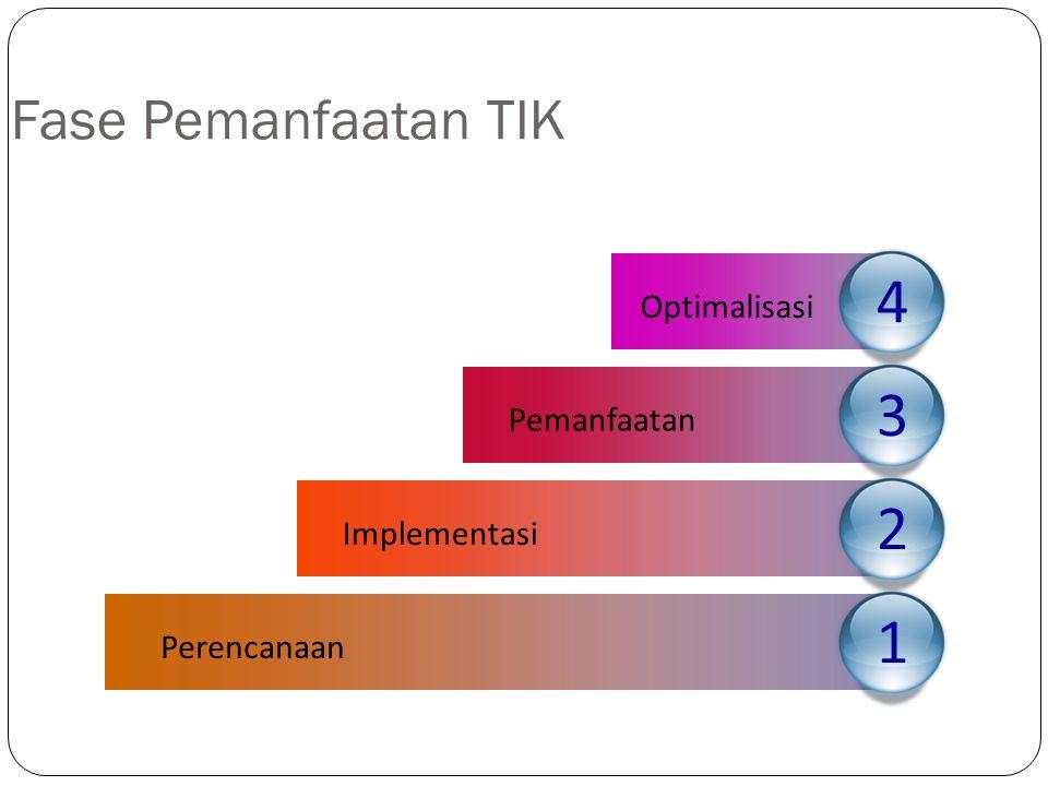 Fase Pemanfaatan TIK Fase 1 & Fase 2 sudah dilewati dan merupakan fase terberat dalam pengembangan TI TREND: Outsourcing TREND: Utility Model - Hosted Services Fase 3 sudah berakhir atau memasuki babak akhir INDIKATOR: Penetrasi Internet dan Email Fase 4 adalah fase untuk memaksimalkan, mengoptimalkan, dan menyesuaikan penggunaan TI TREND: Push Information, Push Email TREND: Anywhere, Anytime