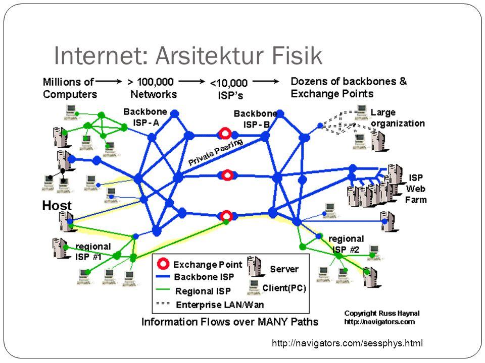 Protokol-Protokol Internet Pada level yang paling rendah (OSI layer 3): IP  mendefinisikan paket-paket data yang dikirimkan dari satu node ke node yang lain Pada level di atasnya (OSI layer 4): TCP dan UDP Protokol transmisi data TCP  connection –oriented (lebih reliable); UDP  connectionless (best effort) Pada level paling atas (OSI layer 5,6, dan 7): protokol- protokol aplikasi (smtp, ftp, http, …)