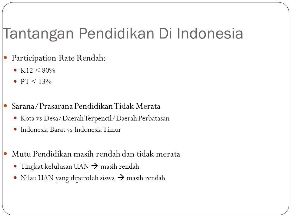 Tantangan Pendidikan Di Indonesia (2) Hampir 50% PT berakreditasi C (46,35% program diploma dan 47.97% PTN dan PTS) Jumlah guru yang ada 2.692.217, yang memenuhi syarat sertifikasi 727.381 orang atau 27% Hasil survey HDI th 2005, Indonesia menduduki ranking 112 dari 175 negara (jauh berada di bawah Malaysia dan Bangladesh) Rendahnya tingkat pemanfaatan ICT di sekolah/kampus (Digital Divide) Tidak semua sekolah mempunyai sarana ICT Dari yang sudah ada ICT  penggunaanya kurang optimal (utilitas rendah)
