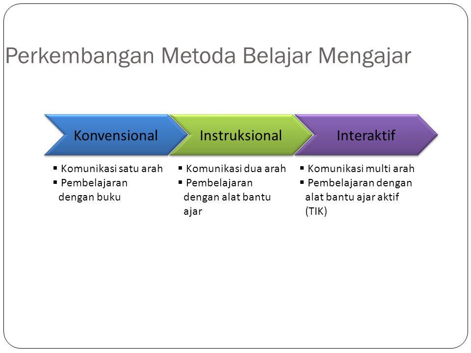 Perkembangan Metoda Belajar Mengajar  Komunikasi satu arah  Pembelajaran dengan buku  Komunikasi dua arah  Pembelajaran dengan alat bantu ajar  K