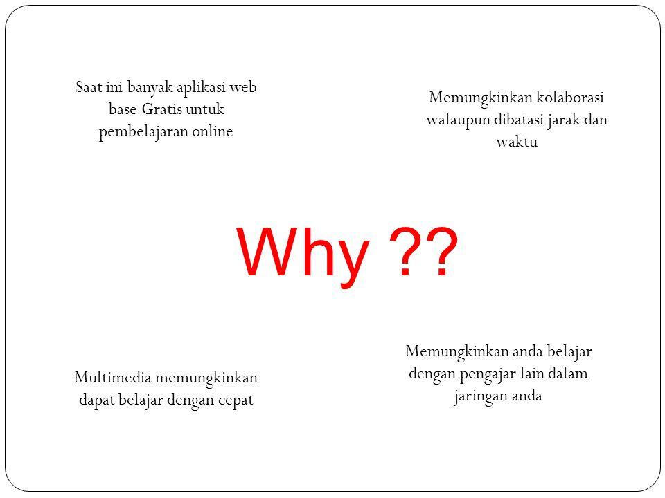 Why ?? Saat ini banyak aplikasi web base Gratis untuk pembelajaran online Memungkinkan kolaborasi walaupun dibatasi jarak dan waktu Multimedia memungk