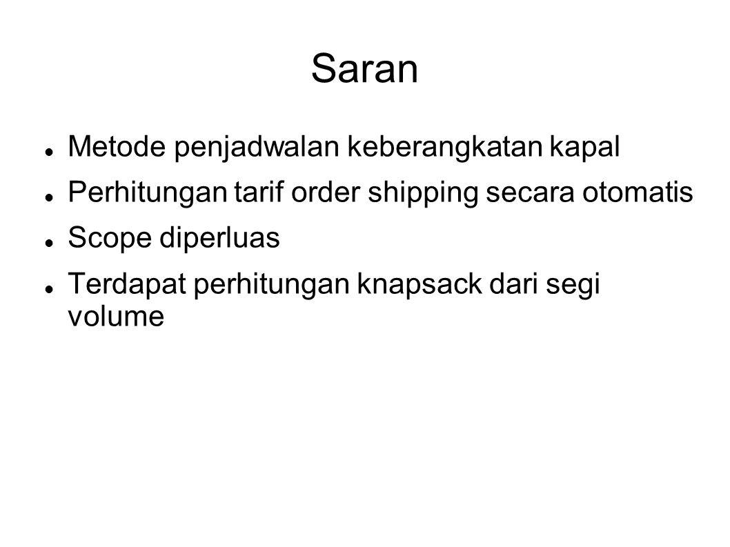 Saran Metode penjadwalan keberangkatan kapal Perhitungan tarif order shipping secara otomatis Scope diperluas Terdapat perhitungan knapsack dari segi