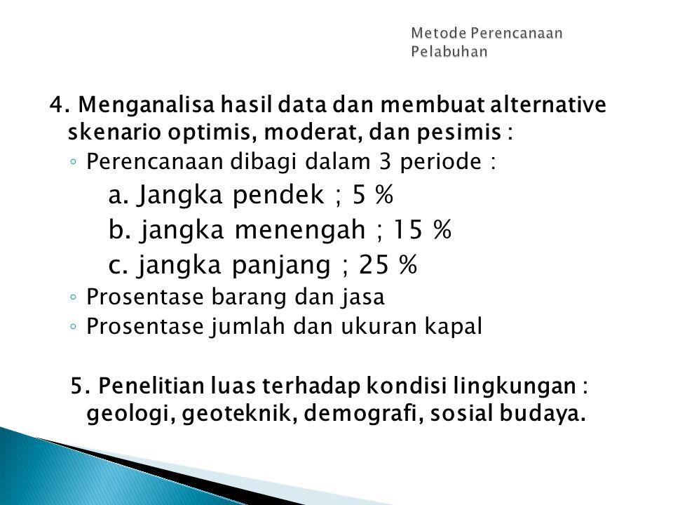 4. Menganalisa hasil data dan membuat alternative skenario optimis, moderat, dan pesimis : ◦ Perencanaan dibagi dalam 3 periode : a. Jangka pendek ; 5