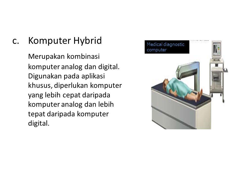 c.Komputer Hybrid Merupakan kombinasi komputer analog dan digital. Digunakan pada aplikasi khusus, diperlukan komputer yang lebih cepat daripada kompu