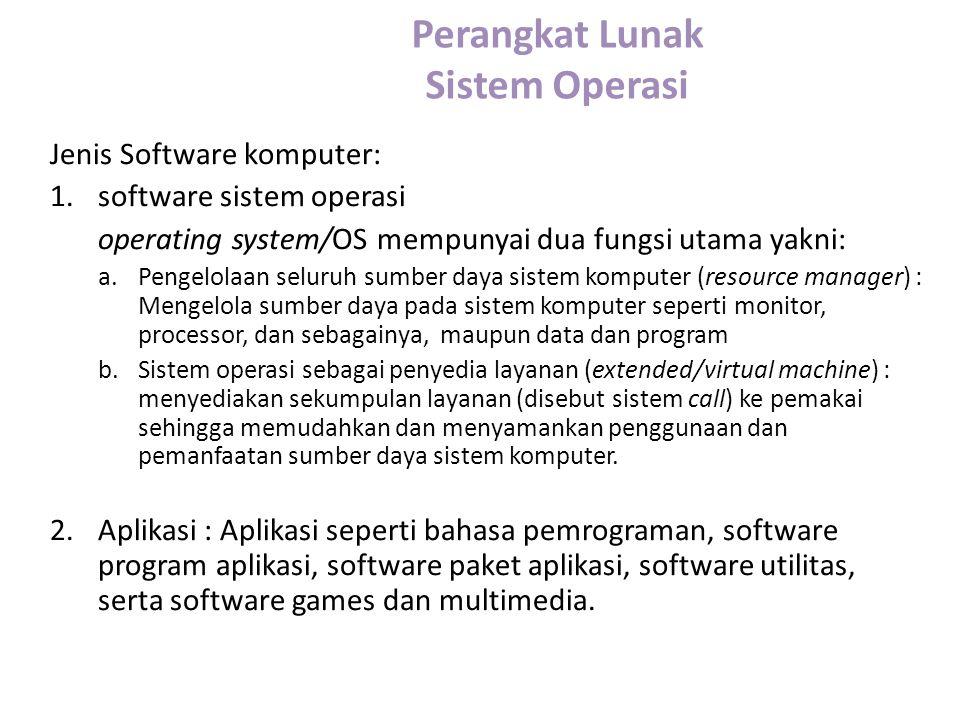 Perangkat Lunak Sistem Operasi Jenis Software komputer: 1.software sistem operasi operating system/OS mempunyai dua fungsi utama yakni: a.Pengelolaan