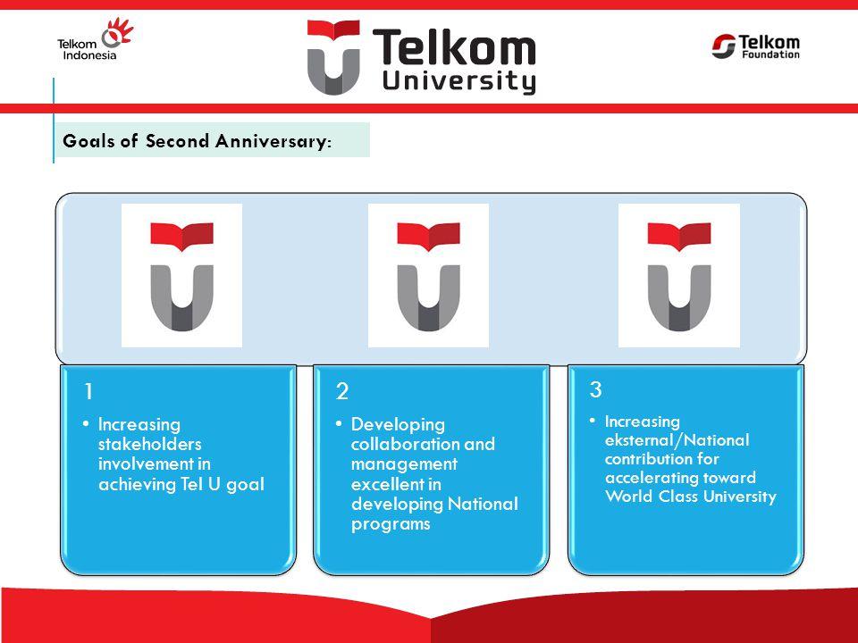 Second Anniversary Programs :