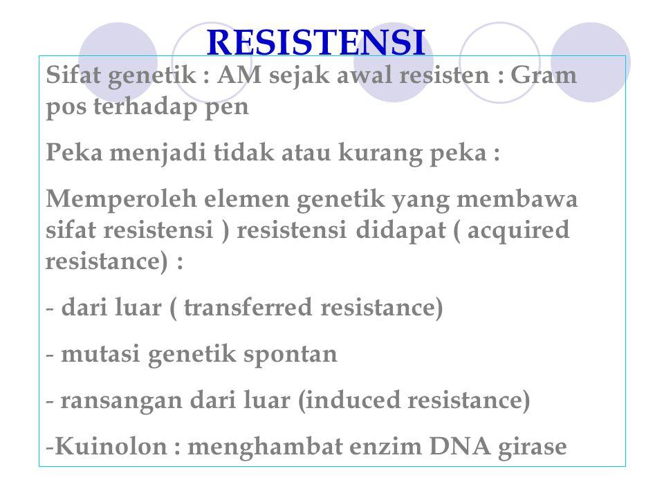 Resistensi : - genetik : - Mutasi spontan - dipindahkan : - transformasi - transduksi:: bakteriofag - konjugasi - non genetik inaktifitas metabolik - silang : - satu lokus genetik - multiresisten (lbh dr 1 lokus gen - AM yg memp strukt kimia sama : tetra dan derivatnya.