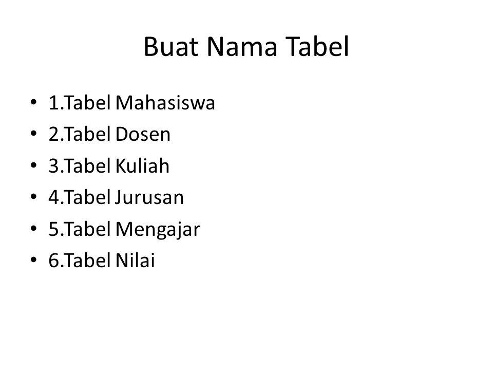 Buat Nama Tabel 1.Tabel Mahasiswa 2.Tabel Dosen 3.Tabel Kuliah 4.Tabel Jurusan 5.Tabel Mengajar 6.Tabel Nilai