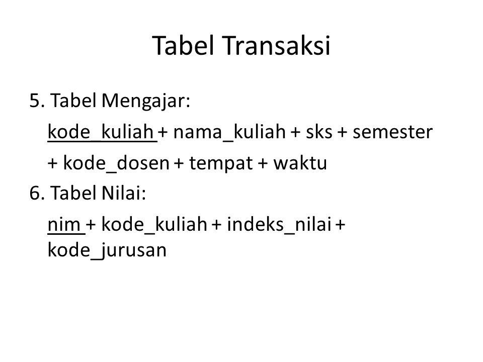 Tabel Transaksi 5.