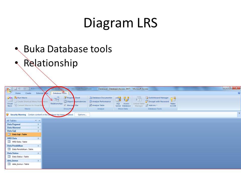 Diagram LRS Buka Database tools Relationship