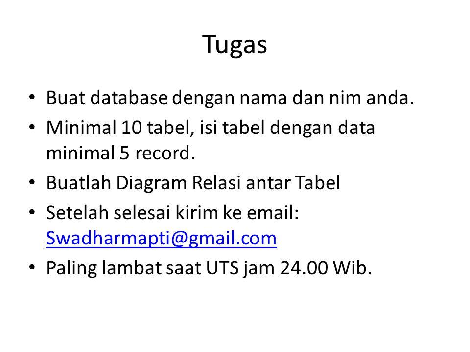 Tugas Buat database dengan nama dan nim anda.